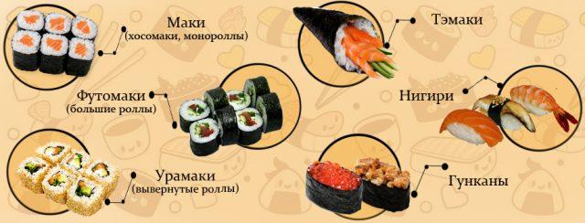 разновидности ролов и суши